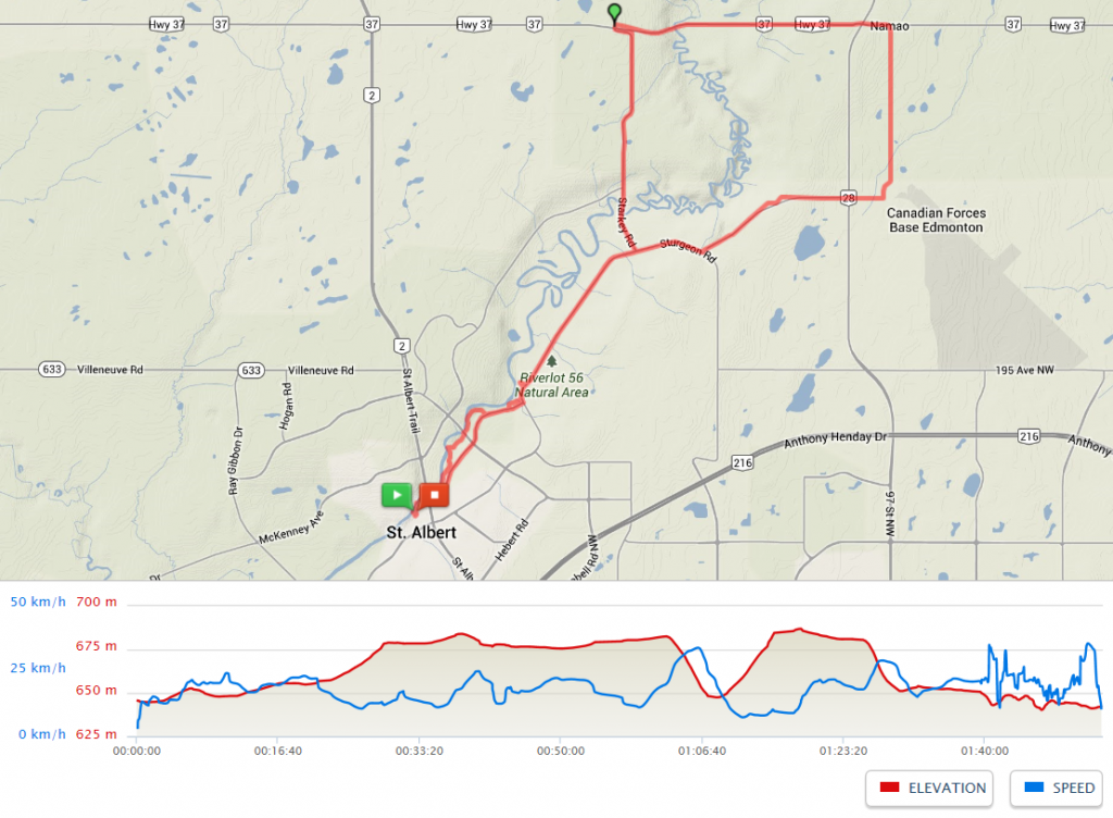 Loop from St. Albert to Namao and return