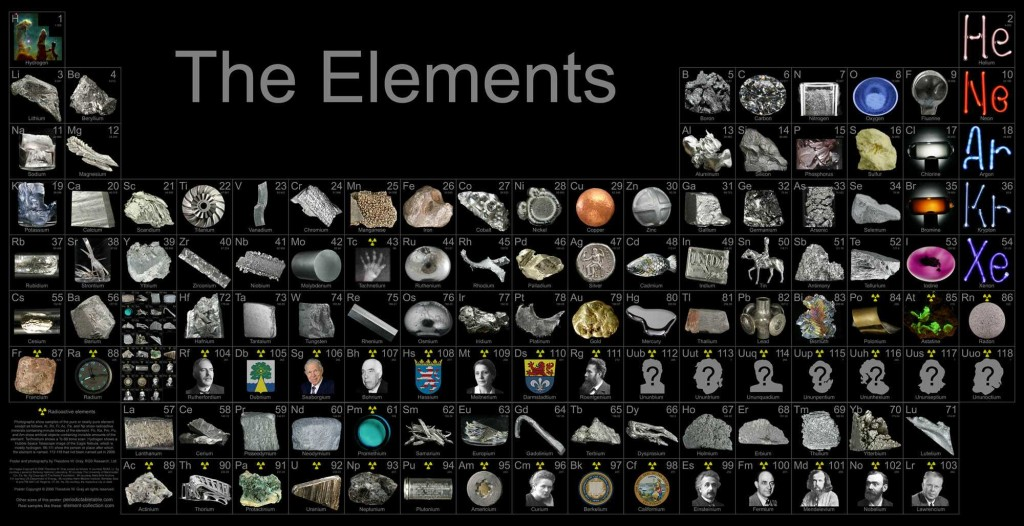 The individual who discovered or the image of the element