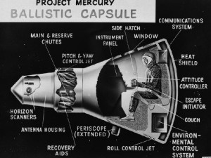 Mercury Capsule cross section courtesy of nasa.gov.