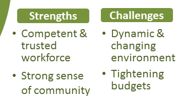 Modern Comptrollership Strengths Challenges